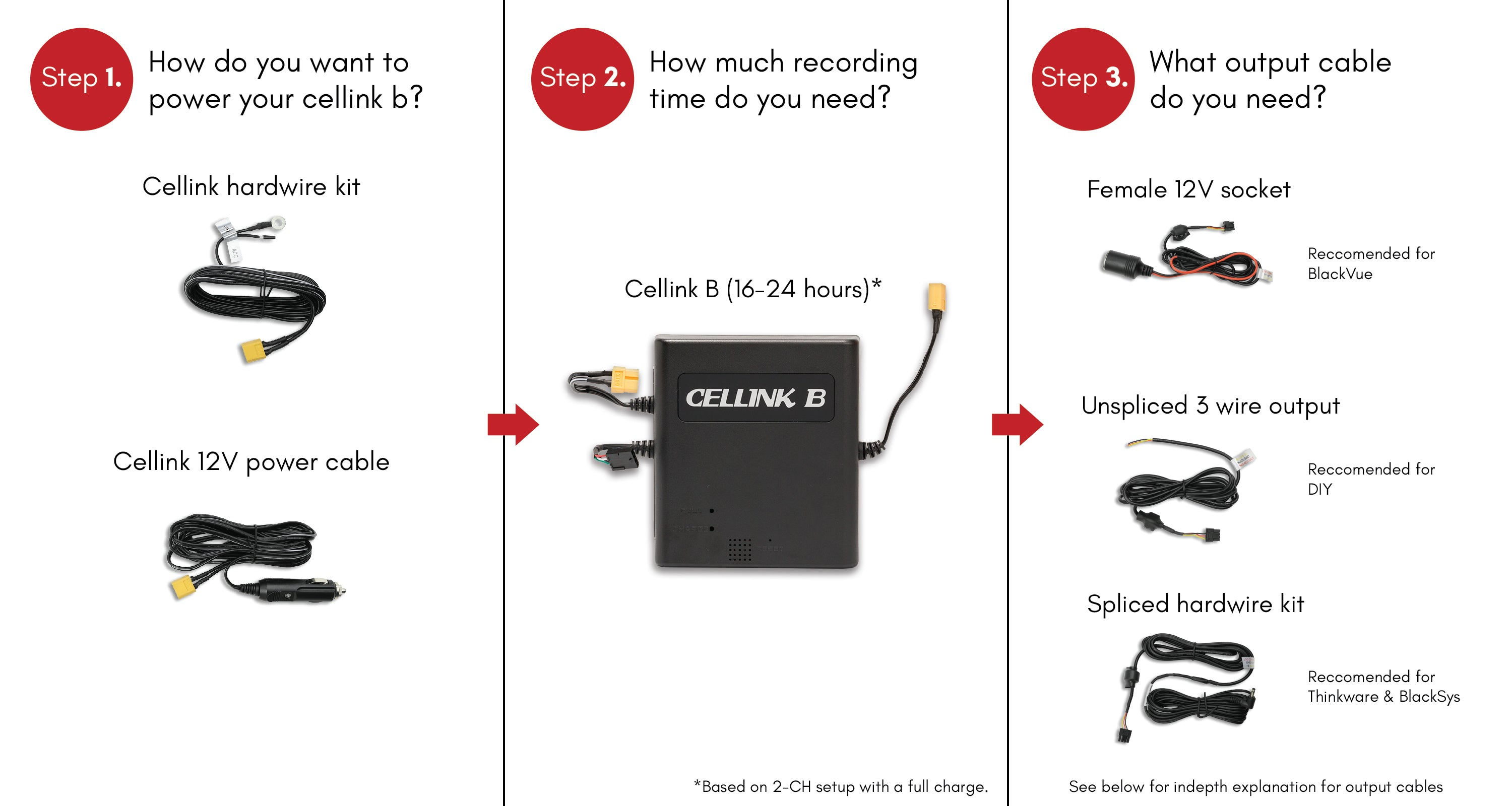 cellink battery b 2nd generation manual