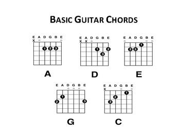 Guitar chord flash cards pdf